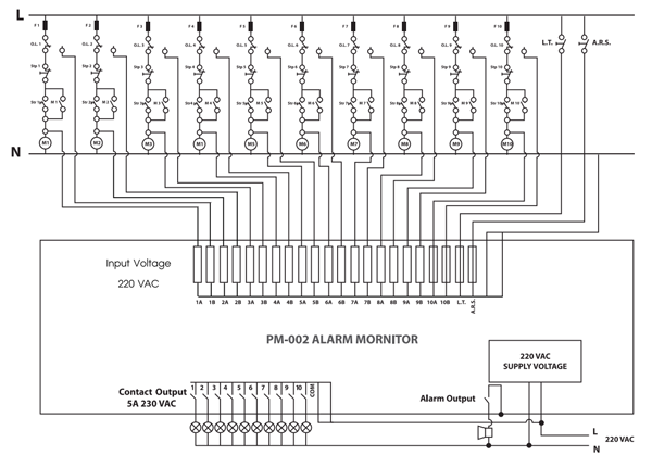 Alarm Monitor  U0e2d U0e38 U0e1b U0e01 U0e23 U0e13 U0e4c U0e41 U0e2a U0e14 U0e07 U0e2a U0e16 U0e32 U0e19 U0e30 U0e01 U0e32 U0e23 U0e17 U0e33 U0e07 U0e32 U0e19 U0e02 U0e2d U0e07 Motor